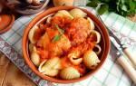 Фрикадельки в томатном соусе на сковороде