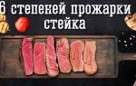 Степени прожарки говядины