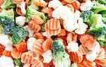 Как приготовить замороженные овощи на сковороде